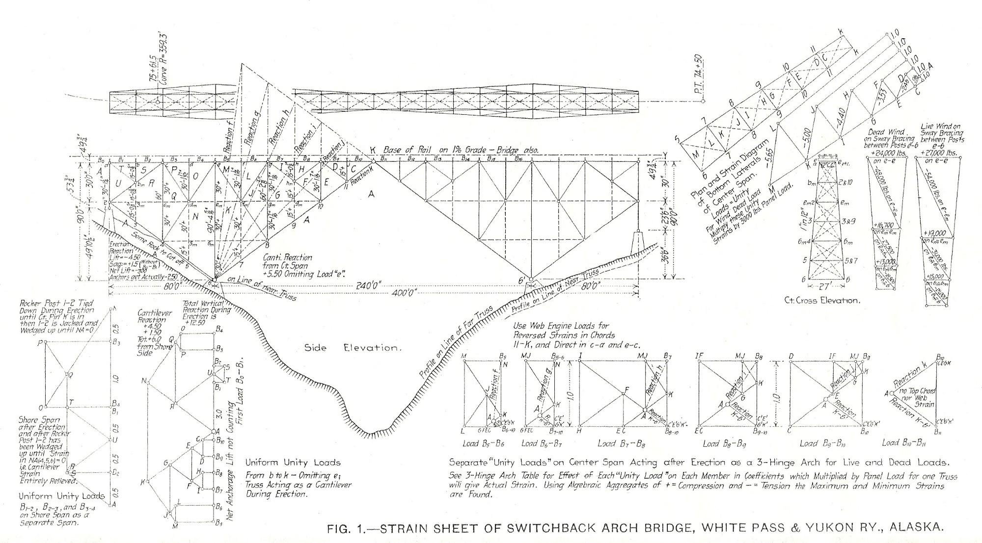 the switchback arch bridge of the white pass  u0026 yukon railway  1901